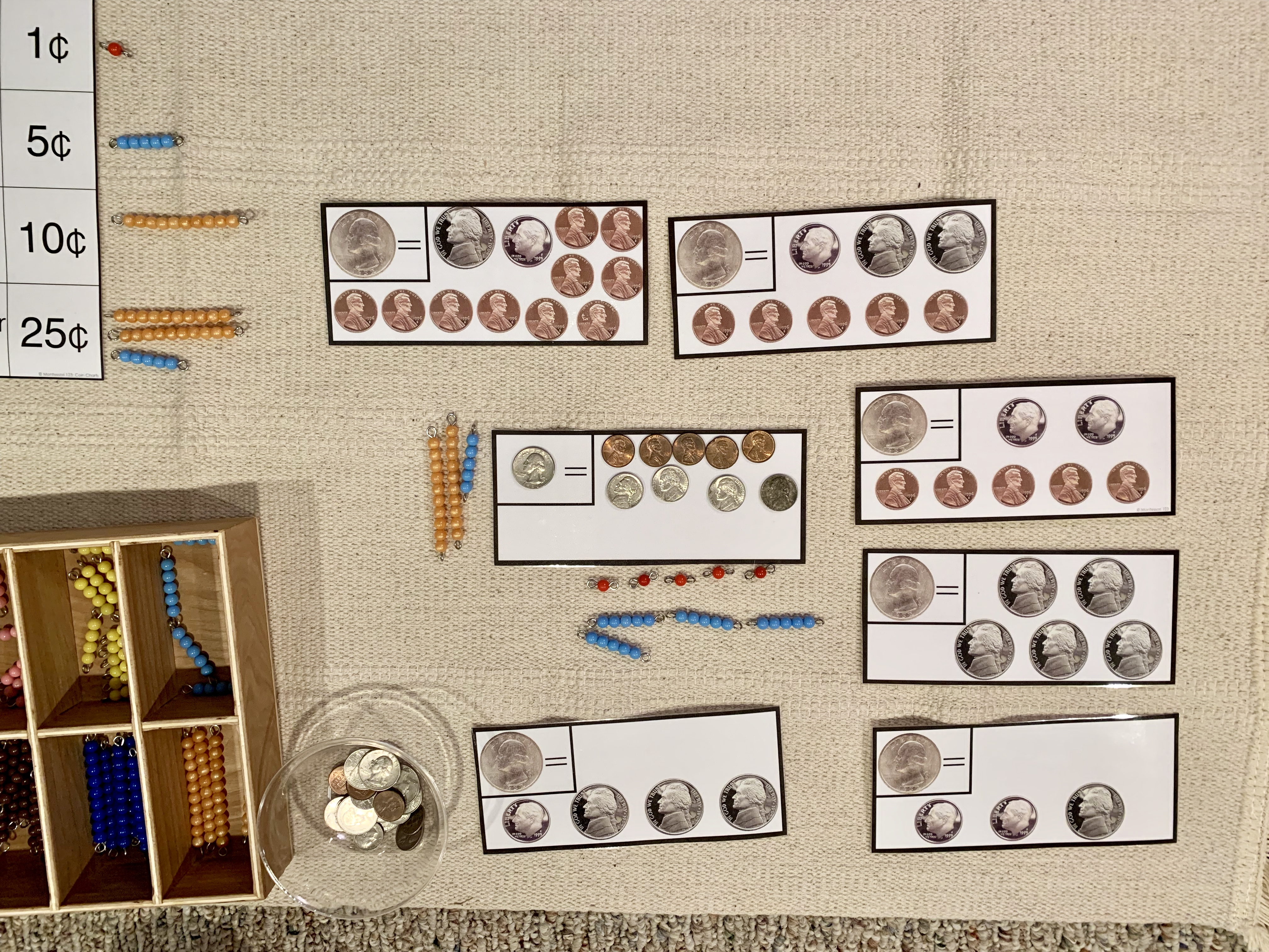 montessori money unit all about coins \u2013 momtessori lifefinally, we compared lila\u0027s equivalency to some of the other quarter equivalency charts from the coin equivalency 3 part cards with working charts materials